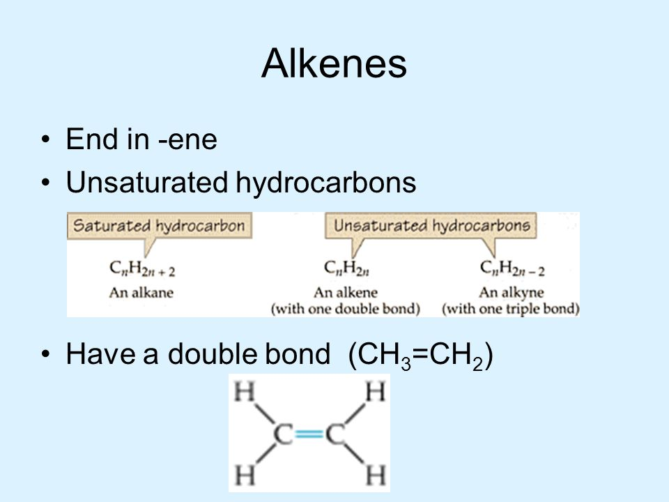 Alkenes End in -ene Unsaturated hydrocarbons