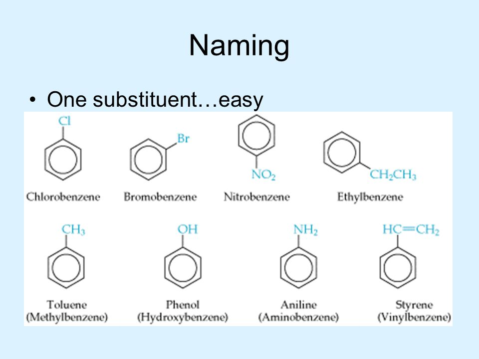 Naming One substituent…easy