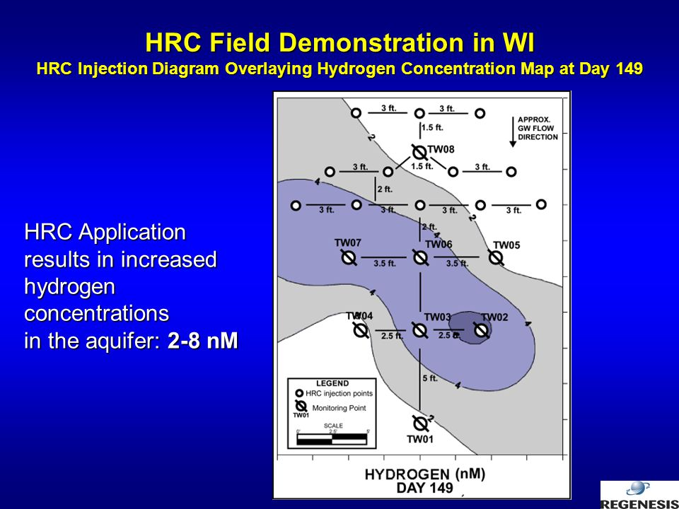 HRC Field Demonstration in WI