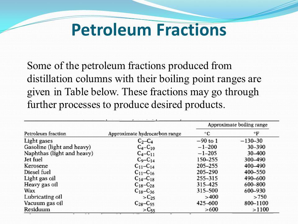Petroleum Fractions