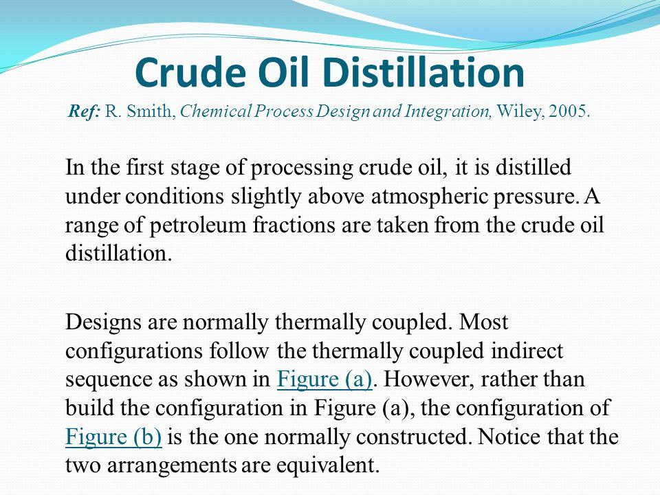 Crude Oil Distillation Ref: R
