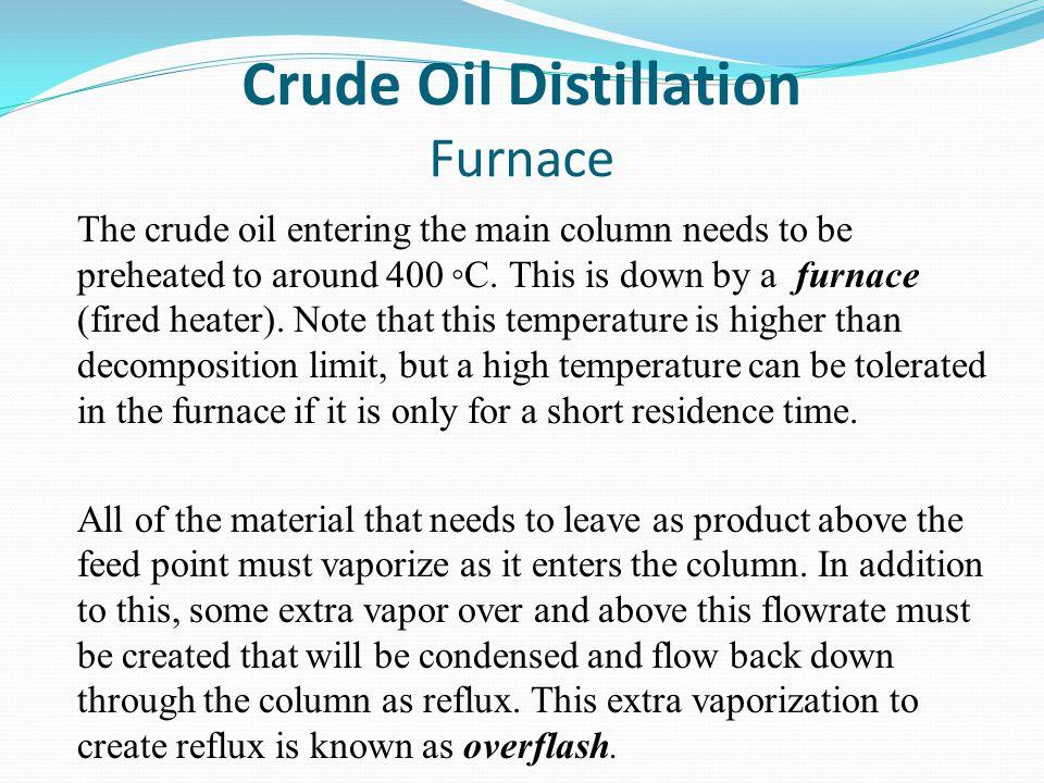 Crude Oil Distillation Furnace