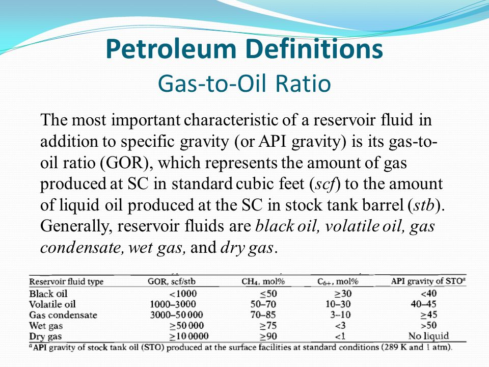Petroleum Definitions Gas-to-Oil Ratio