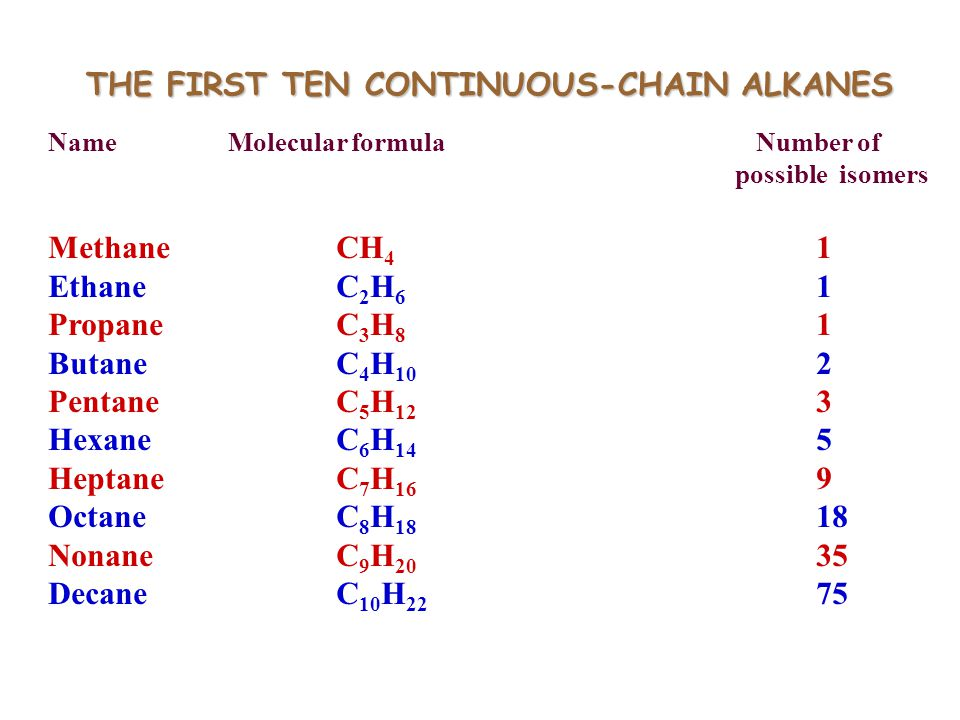THE FIRST TEN CONTINUOUS-CHAIN ALKANES