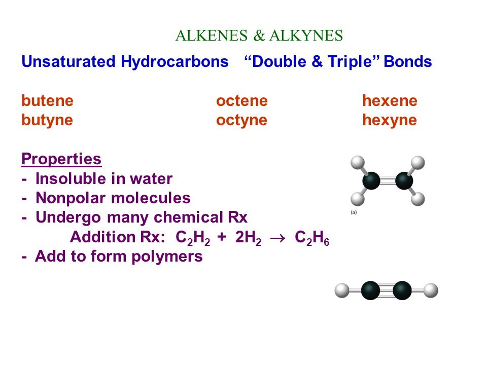 ALKENES & ALKYNES Unsaturated Hydrocarbons Double & Triple Bonds. butene octene hexene. butyne octyne hexyne.