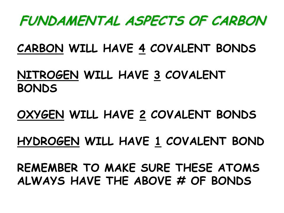 FUNDAMENTAL ASPECTS OF CARBON