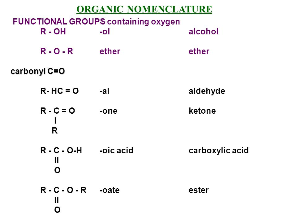 ORGANIC NOMENCLATURE FUNCTIONAL GROUPS containing oxygen