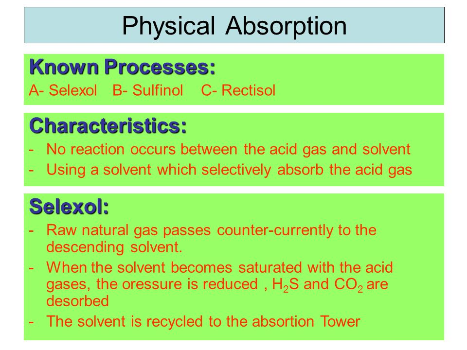 Physical Absorption Known Processes: Characteristics: Selexol: