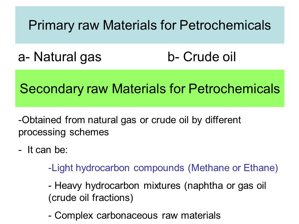 Primary raw Materials for Petrochemicals