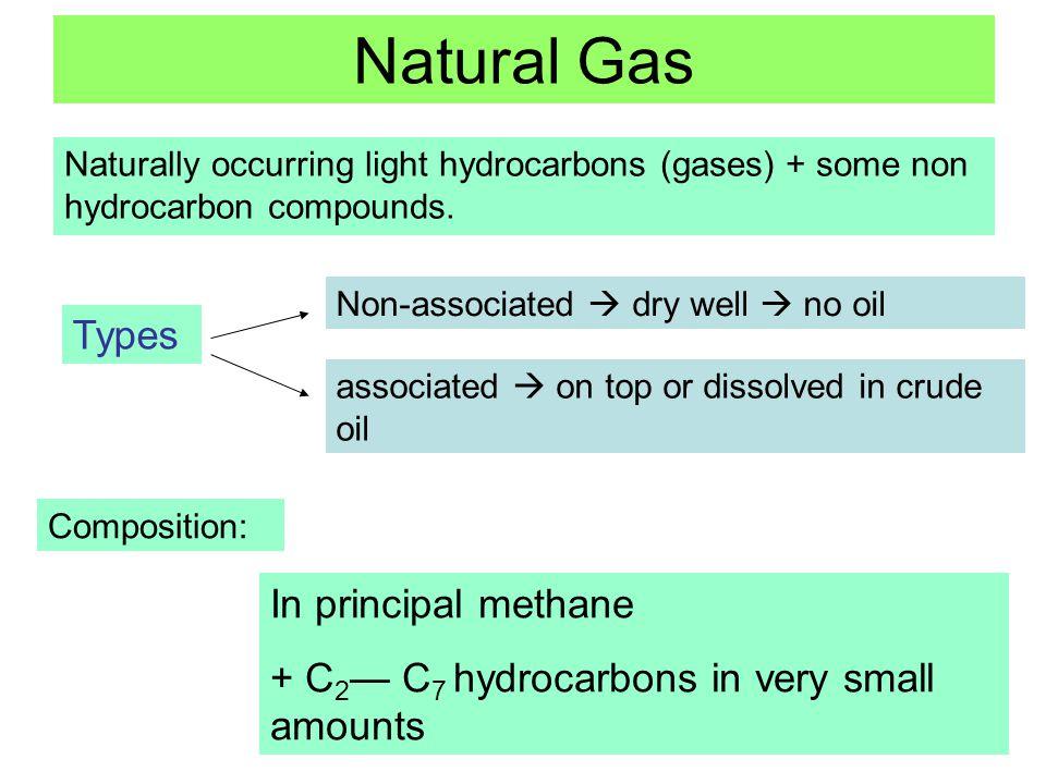 Natural Gas Types In principal methane