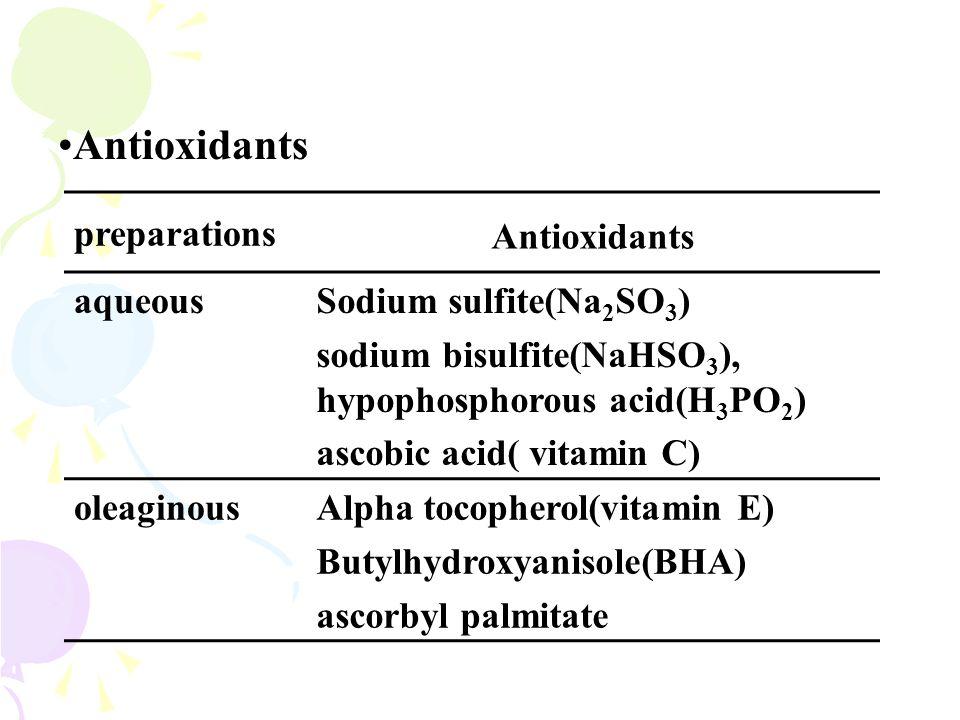 Antioxidants preparations Antioxidants aqueous Sodium sulfite(Na2SO3)
