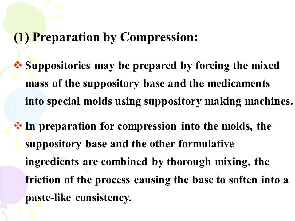 (1) Preparation by Compression: