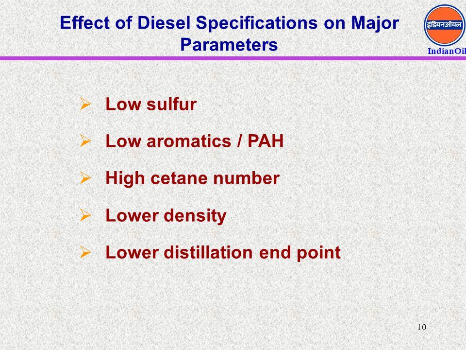 Effect of Diesel Specifications on Major Parameters