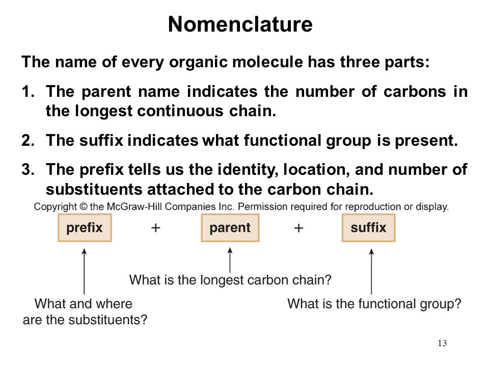 Nomenclature The name of every organic molecule has three parts: