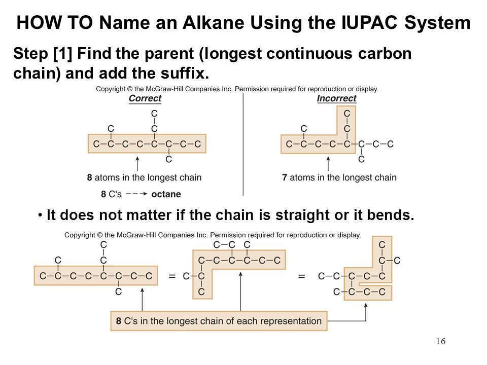 HOW TO Name an Alkane Using the IUPAC System