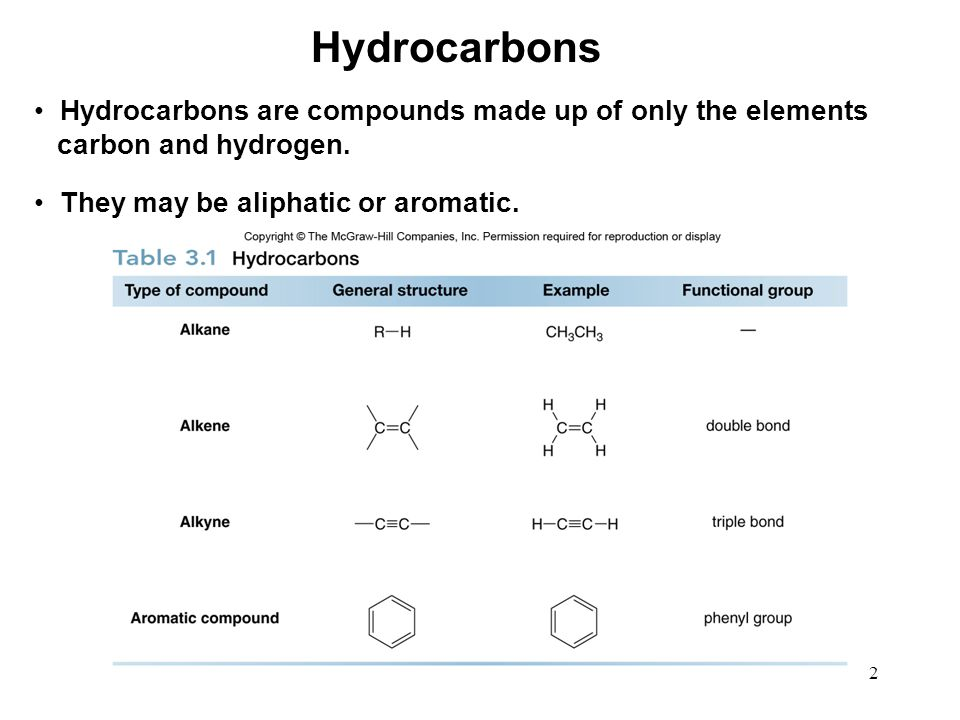 Hydrocarbons Hydrocarbons are compounds made up of only the elements