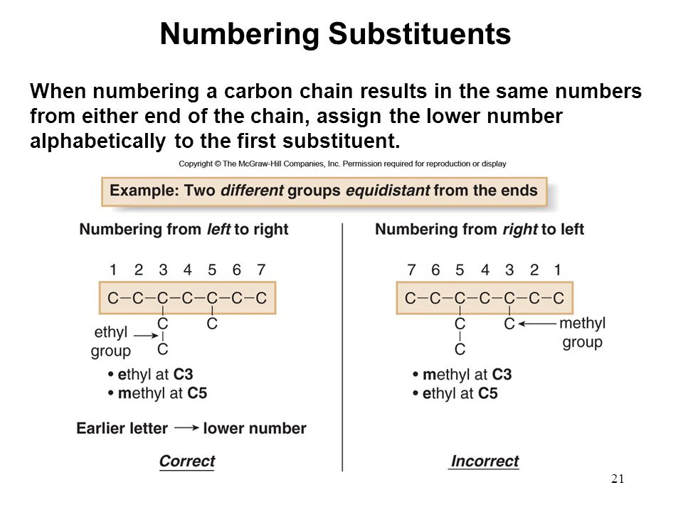 Numbering Substituents