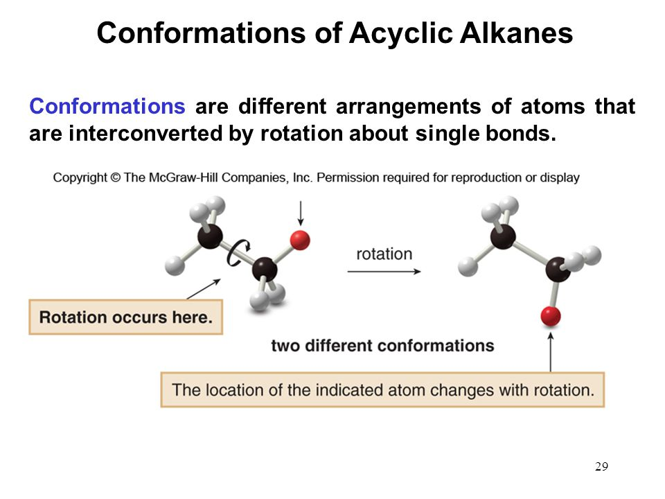 Conformations of Acyclic Alkanes