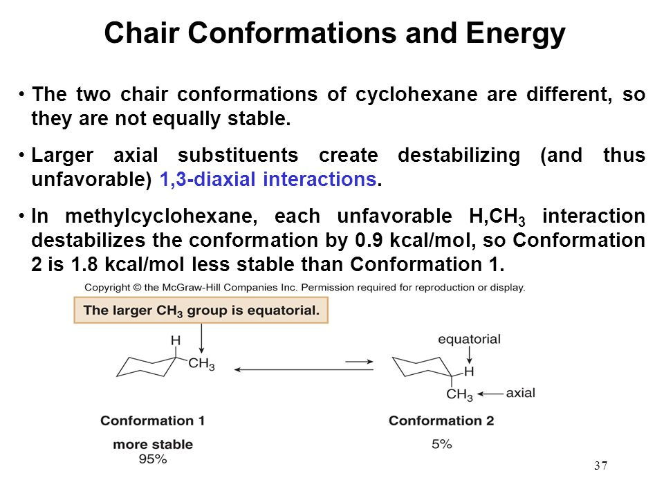 Chair Conformations and Energy