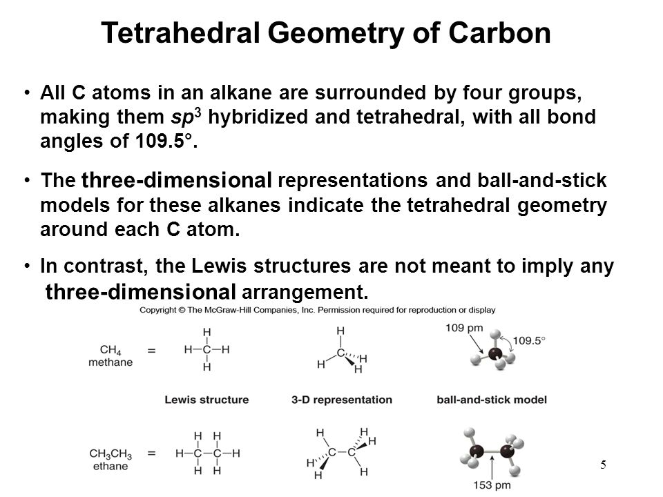 Tetrahedral Geometry of Carbon