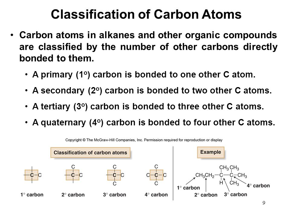 Classification of Carbon Atoms