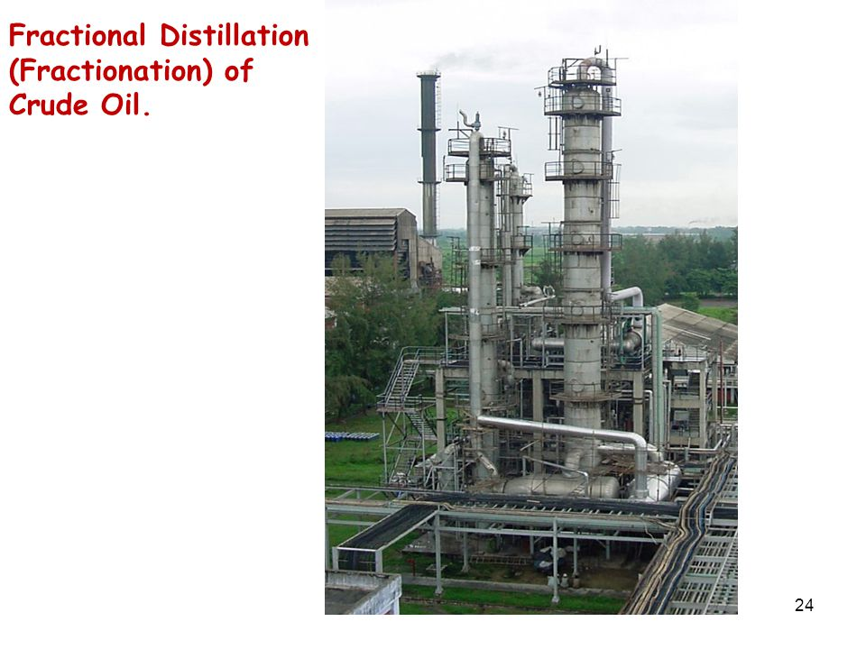 Fractional Distillation (Fractionation) of