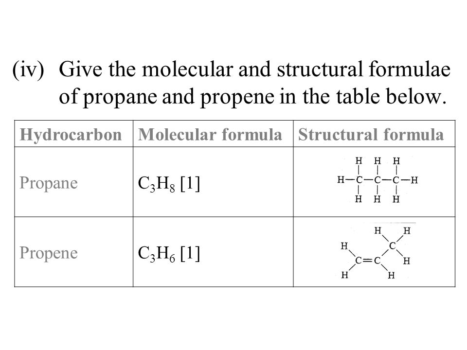 Gcse questions and answers ppt download 60 iv urtaz Images