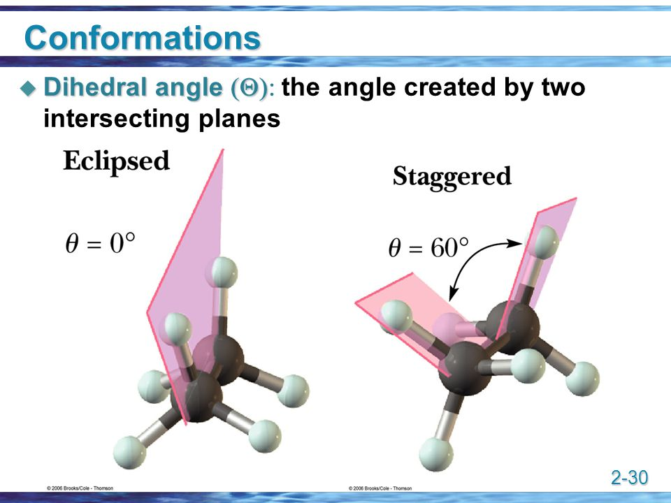 Conformations Dihedral angle (Q): the angle created by two intersecting planes