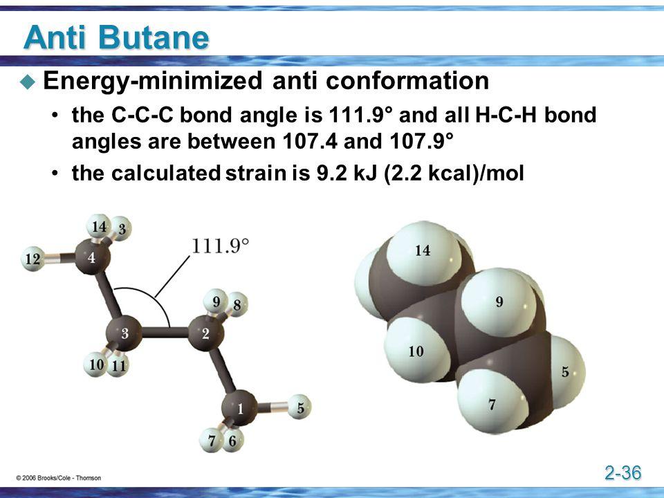 Anti Butane Energy-minimized anti conformation