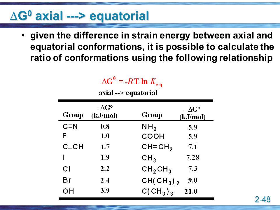 G0 axial ---> equatorial