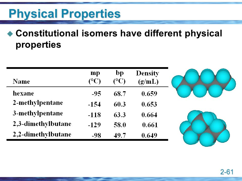 Physical Properties Constitutional isomers have different physical properties