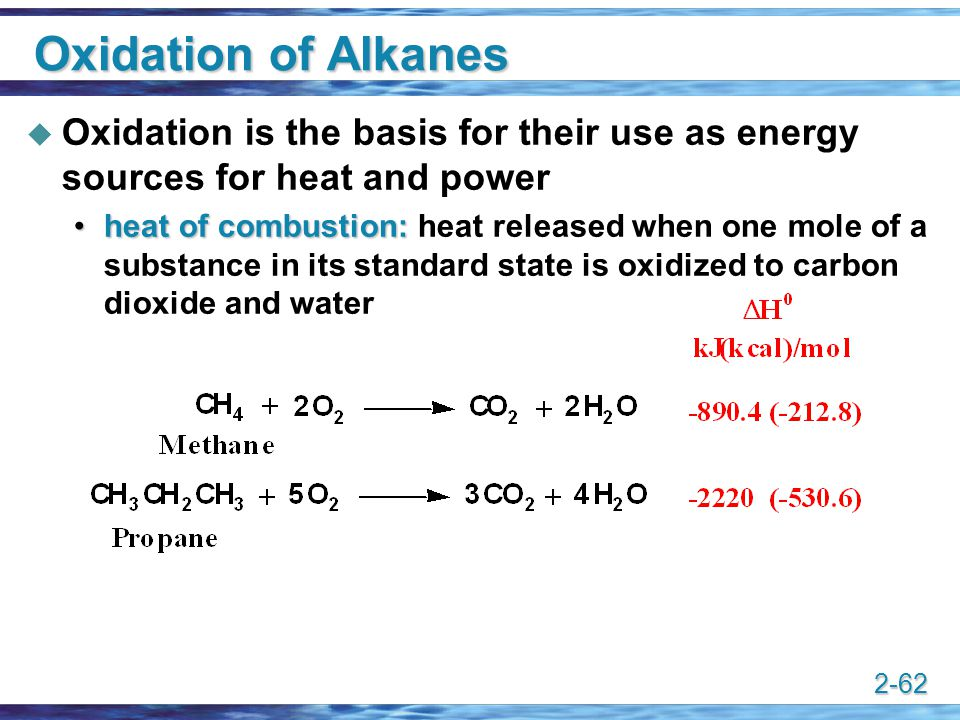 Oxidation of Alkanes Oxidation is the basis for their use as energy sources for heat and power.