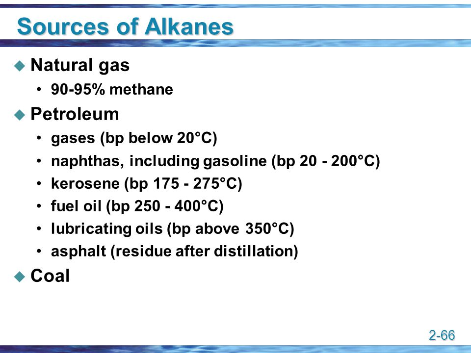 Sources of Alkanes Natural gas Petroleum Coal 90-95% methane