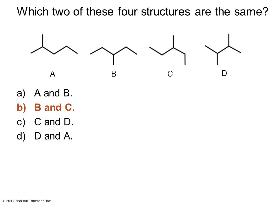 Which two of these four structures are the same