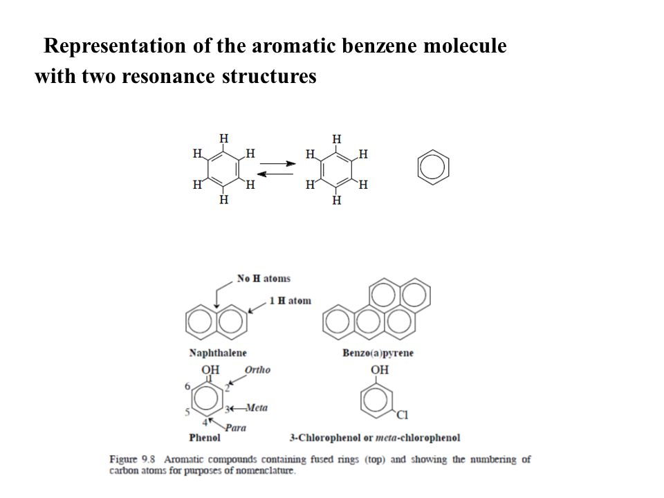 Representation of the aromatic benzene molecule with two resonance structures