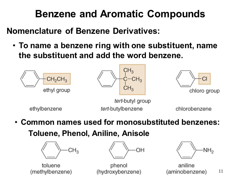 how to add oh to benzene