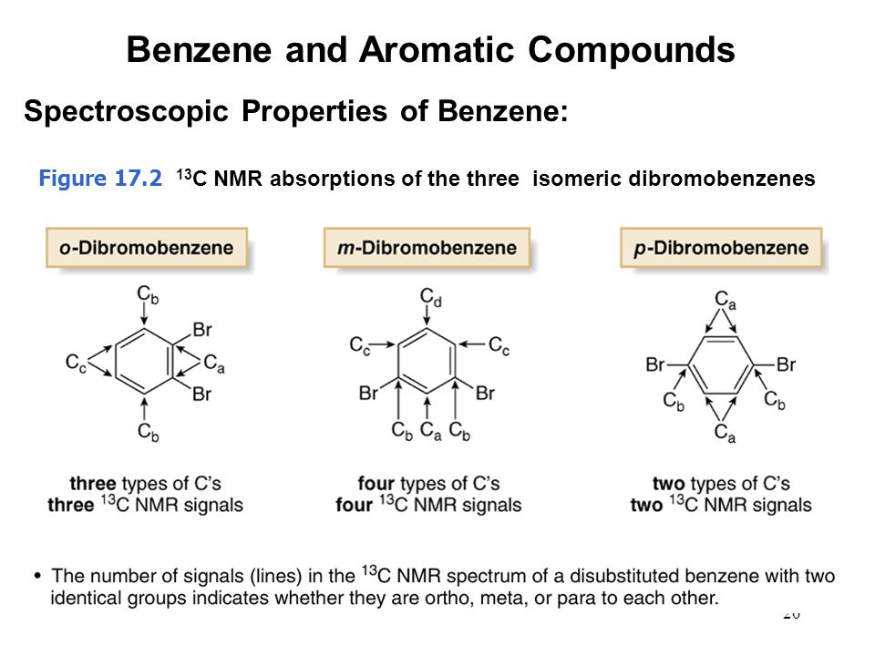 aromatic compounds Relating to an organic compound containing at least one benzene ring or similar ring-shaped component naphthalene and tnt are aromatic compounds.