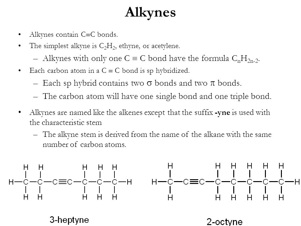 Alkynes Alkynes with only one C  C bond have the formula CnH2n-2.