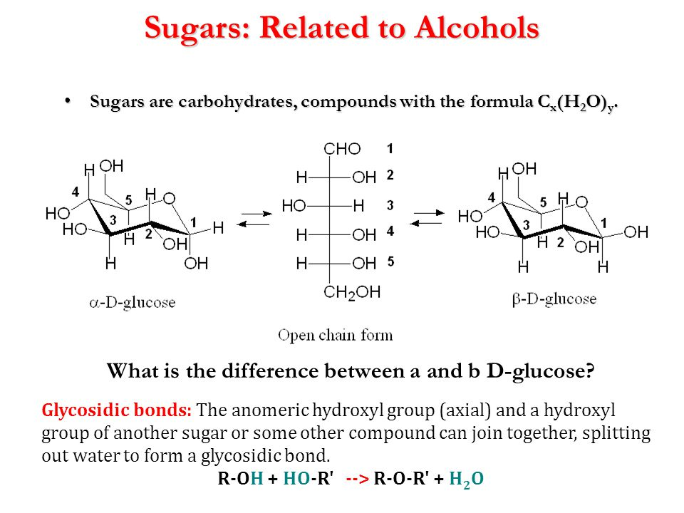 Sugars: Related to Alcohols