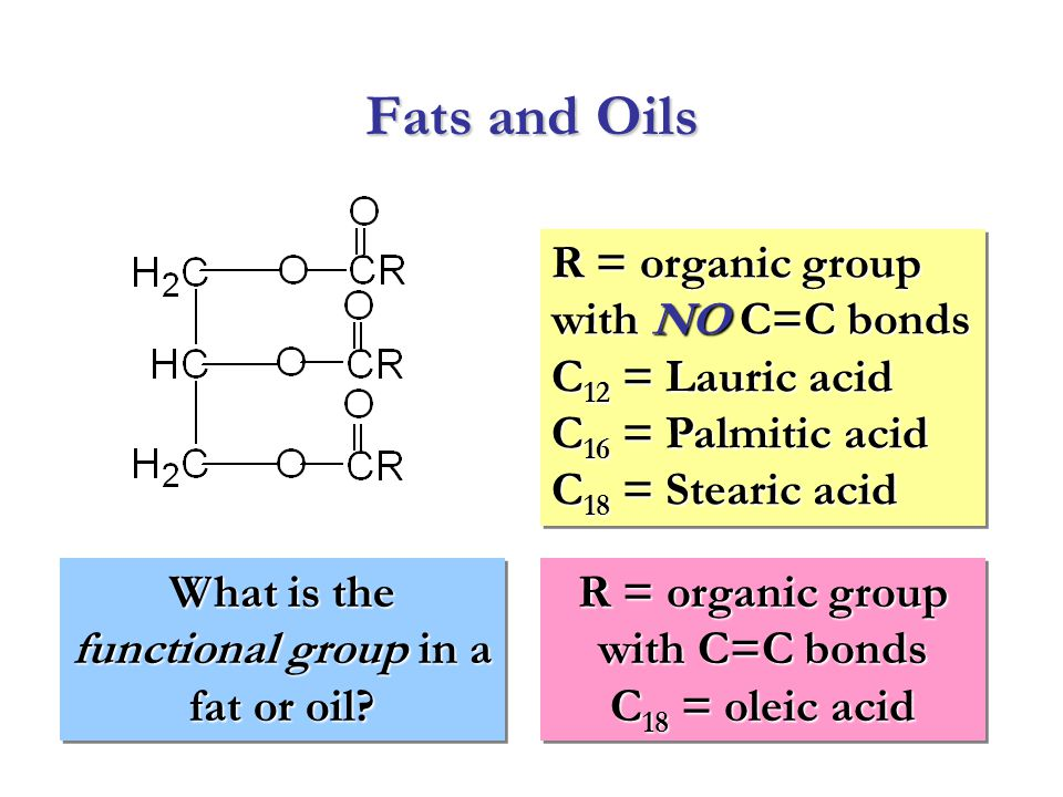 Fats and Oils R = organic group with NO C=C bonds C12 = Lauric acid