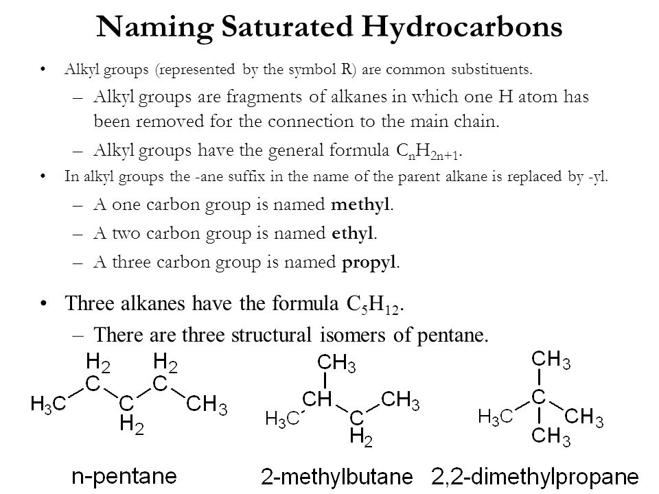 Naming Saturated Hydrocarbons