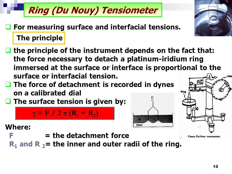 γ = F / 2 π (R1 + R2) For measuring surface and interfacial tensions.