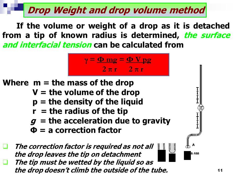 Drop Weight and drop volume method