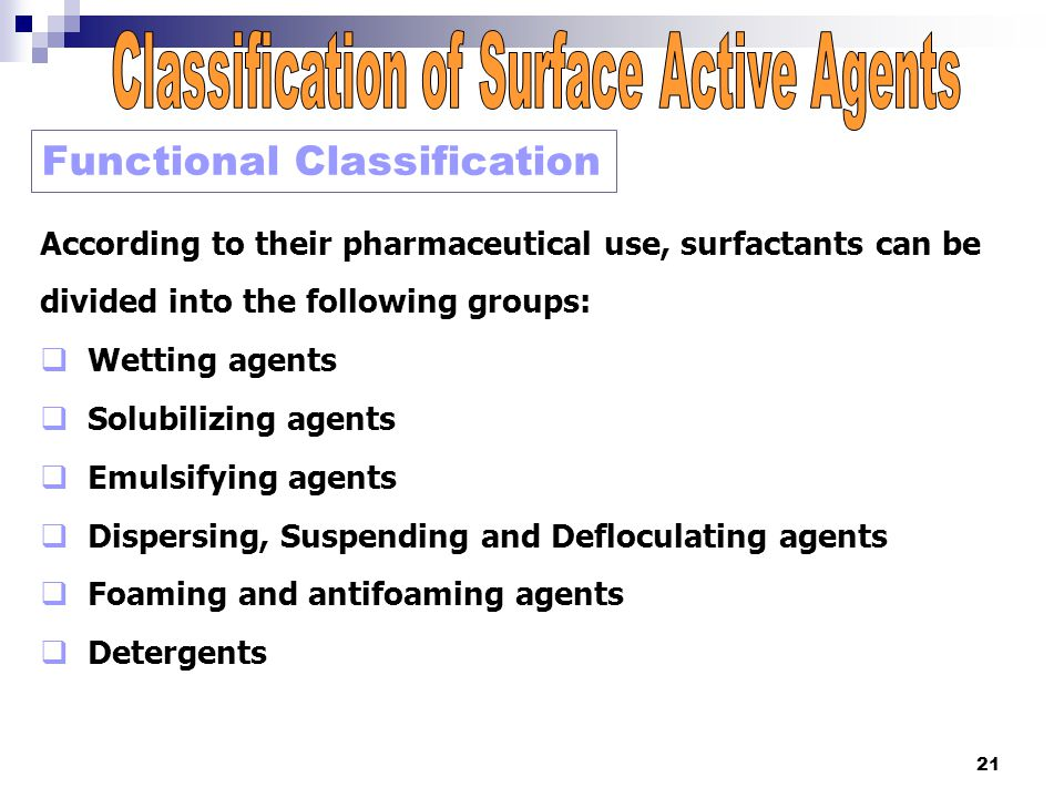 Classification of Surface Active Agents
