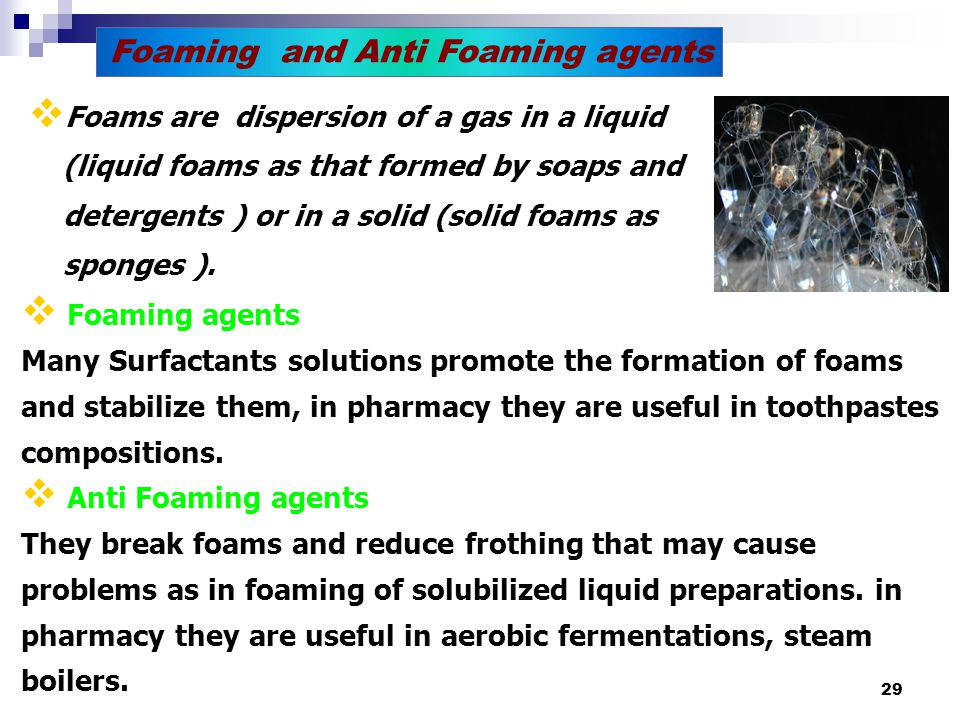 Foaming and Anti Foaming agents