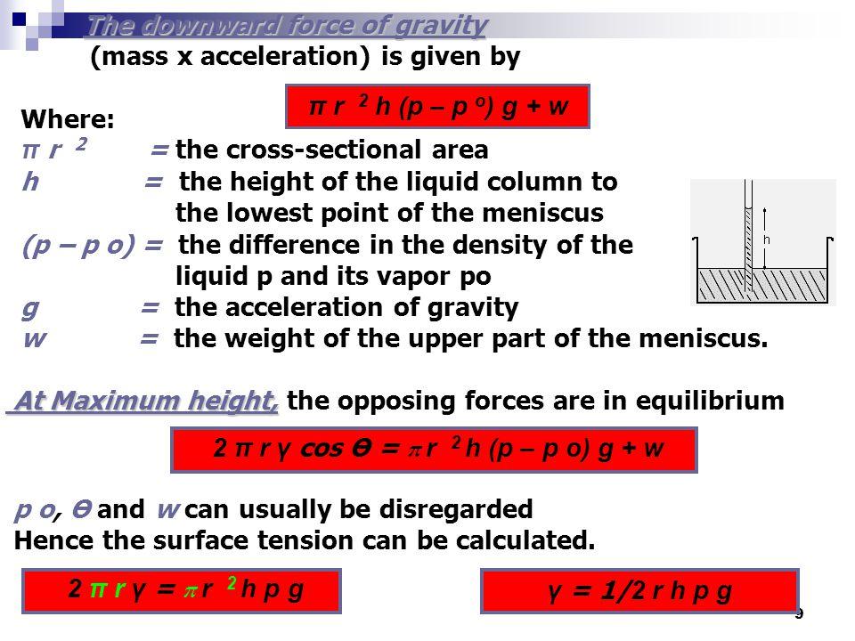 2 π r γ cos Ө = π r 2 h (p – p o) g + w