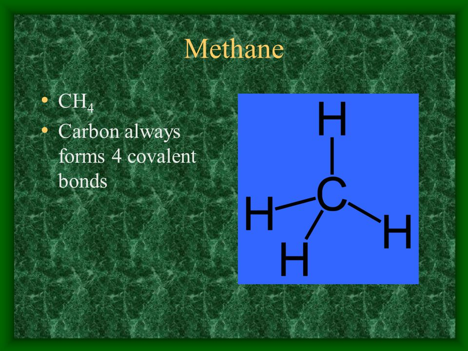 Methane CH4 Carbon always forms 4 covalent bonds