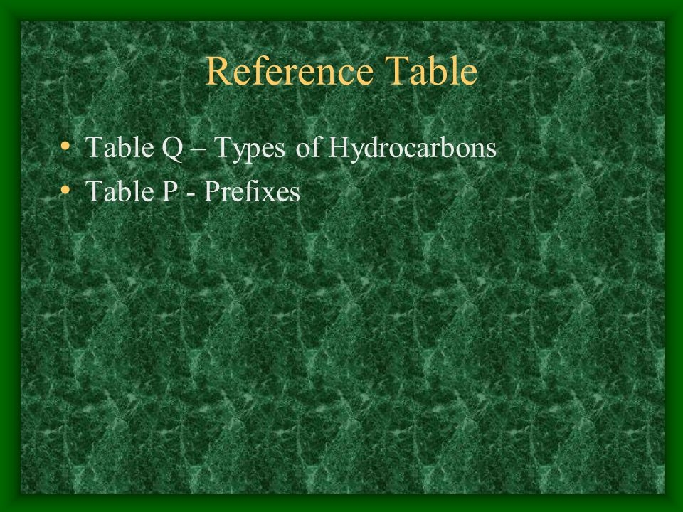 Reference Table Table Q – Types of Hydrocarbons Table P - Prefixes