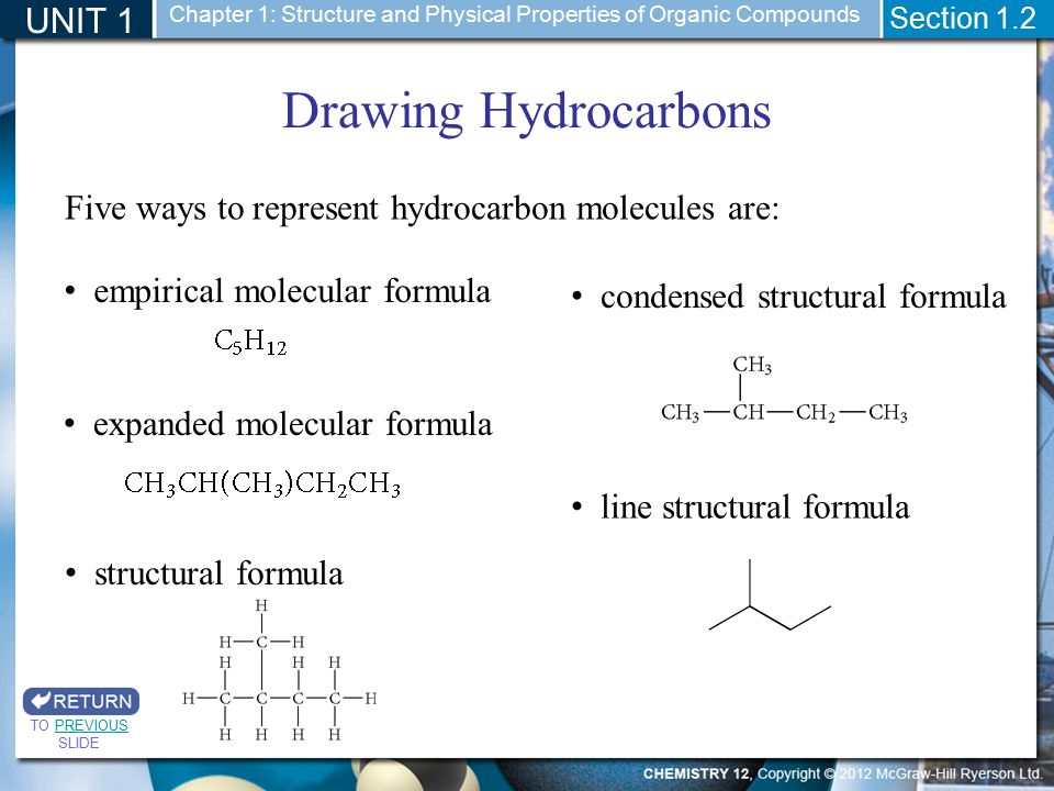 Drawing Hydrocarbons UNIT 1