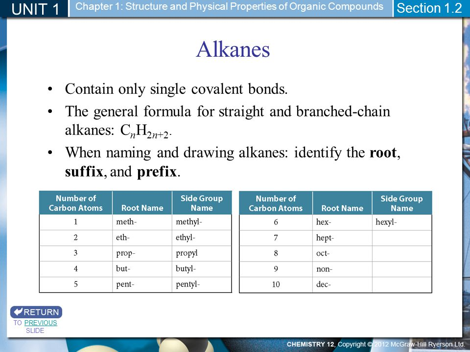 Alkanes UNIT 1 Contain only single covalent bonds.
